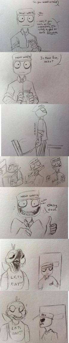 Five nights at Freddy's comic -ready for 6th night mike?