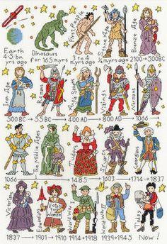 History Time Line cross stitch kit