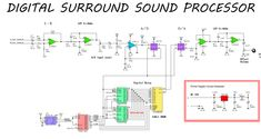 Here is a simple circuit of Surround Sound Processor using the delay in effect. The audio circuit is processed using analog and digital ICs. IC include: and other you can see at circuit diagram below. Surround Sound Amplifier, Audio Box, Diy Amplifier, Subwoofer Box Design, Power Supply Circuit, Simple Circuit, Battery Charger Circuit, Surround Sound Systems, Tecnologia