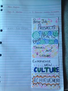 Colour and key words helping Year 8 students study the benefits of language learning.