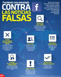 For most people, news is a part of life. They listen to the evening news to get the upcoming weather or to find out what is going on in their area that day. Spanish Language Learning, News Media, Fake News, Hashtags, Twitter Sign Up, Insight, How To Find Out, Internet, The Unit