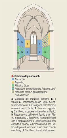 Schema degli affreschi (1426-1482) della Cappella Brancacci  - Chiesa Santa Maria del Carmine, Firenze - affreschi di Masaccio, Masolino di Panicale e Filippino Lippi