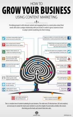 Social Media Marketing Success: Content Marketing image http socialbarrel com wp content uploads 2013 06 content marketing krphdo