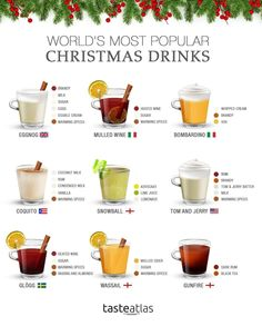 What's a better way to warm up than with a Christmas drink! Fancy Drinks, Cocktail Drinks, Cocktail Recipes, Alcoholic Drinks, Beverages, Cocktails, Homemade Spice Blends, Homemade Spices, Christmas Tea