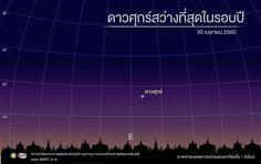 30 เมษา ชวนตื่นเช้า ชมดาวศุกร์สว่างที่สุดในรอบปี