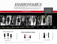 fashionomics - the hemline index infographic
