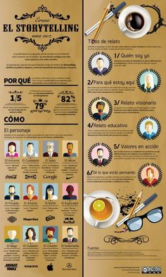 Érase una vez el Storytelling #infografia #infographic #marketing