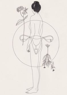 Illustrations by Harriet Lee Merrion. connection between women and nature, this is mentioned in essay