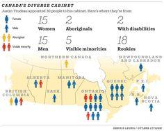 Nov. 4, 2015 - Canada's diverse cabinet