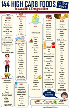 High Carb Food List – Keto Diet: What is a Ketogenic Diet? High Carb Foods List, No Carb Food List, High Carb Diet, High Fat Foods, Food Lists, High Carbs, High Carb Meals, Carb List, Ketogenic Diet