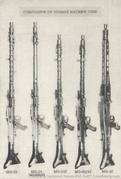 [WWII German Machine Guns, and Used to mow down enemy infantry, weapons like this are used to this day. Mg 34, Rifles, Ww2 Weapons, War Machine, Machine Guns, Military Weapons, German Army, Guns And Ammo, Luftwaffe