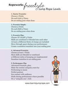 Creating a Freestyle Routine - A Jump Rope Guide for Teachers and Individuals - Jump Rope Skills, Instruction and Demonstrations Pe Activities, Pe Ideas, Pe Games, Skipping Rope, Gym Classes, Teaching Ideas, Routine, At Least, Club