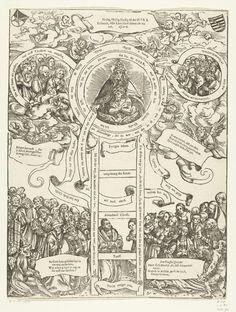 Reis van de ziel naar God volgens Bonaventura, Lucas Cranach (I), 1508 - 1512 Renaissance, Lucas Cranach, German Outfit, Masonic Symbols, Vintage Princess, Catechism, Printmaking, City Photo, Vintage World Maps