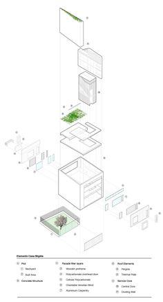 Galería de Casa Carrer Migdia / Sau Taller d'Arquitectura - 11