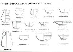 formas lisas - LA TERRA SIGILLATA HISPANICA