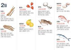 Nutrition How To Eat Healthy Cooking Tips, Cooking Recipes, Healthy Recipes, Food Design, Seasonal Food, Survival Food, Food Categories, Korean Food, Food Menu