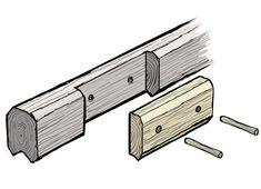 Guide: Så eldar du i vedspisen Timber House, House Rooms, Log Homes, Home Renovation, Wood Crafts, Old School, Restoration, Woodworking, Traditional