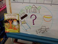 Chalk Talk: A Kindergarten Blog: thinking maps Main Idea