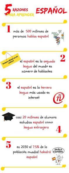 5 razones para aprender español - Espagnol.hispania