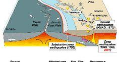 Make sure you're prepared for an earthquake