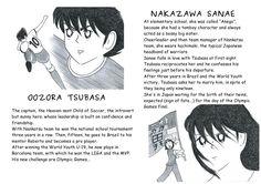 THE WANDERER AND HIS SHADOW A Captain Tsubasa fan manga with Taro Misaki and Sanae Nakazawa