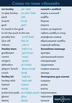 Слова по теме Хоккей #english #vocabulary #hockey #английский #хоккей