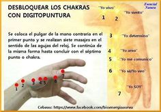 Most popular tags for this image include: chakra, mano and emociones Self Healing, Chakra Healing, Ear Reflexology, Mudras, Gentle Yoga, Hand Therapy, Acupressure Points, Reiki Energy, Kundalini Yoga