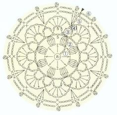 Crochet Mandala Shawl Doily Patterns 30 New Ideas Mandala Au Crochet, Crochet Doily Diagram, Crochet Diy, Crochet Circles, Crochet Blocks, Crochet Doily Patterns, Crochet Round, Crochet Chart, Crochet Squares