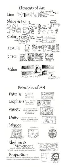 ('The Elements of Art and The Principles of Art…!') – TIᖴᖴᗩᑎY ᑎEᒪᔕOᑎ ('The Elements of Art and The Principles of Art…!') ('The Elements of Art and The Principles of Art…! School Art Projects, Art School, Elements Of Art Line, Elements Of Design, Visual Elements Of Art, Art Du Monde, Art Handouts, Art Basics, Basics Of Drawing
