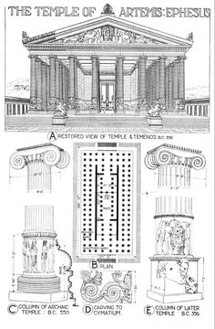 Lydia: One of the 7 Wonders of the Ancient World : Temple of Artemis at Ephesus Architektur Greece Architecture, Architecture Antique, Ancient Greek Architecture, Roman Architecture, Classic Architecture, Architecture Drawings, Historical Architecture, Architecture Details, Hellenistic Period