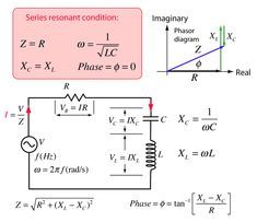 Series Circuit Diagrams | Block Diagram Of An Offline And An Online Ups Tech