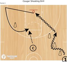 Cougar Shooting Drill - FastModel Sports
