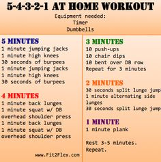 Full Body Home Weight Workout | EOUA Blog