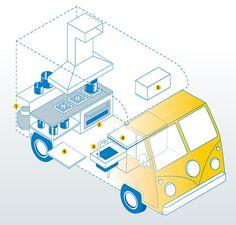 Como funciona um Food Truck (Foto: Lucas Momosaki e Gustavo Maffei)