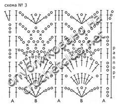 一款漂亮的果绿连衣裙 - 暖儿 - 暖儿 Crochet Lace Edging, Crochet Crop Top, Crotchet Styles, Stitch Patterns, Crochet Patterns, Crochet Ideas, Crochet Stitches Chart, Fashion Bubbles, Lace Ribbon