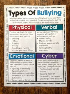 Help your students learn the difference between physical bullying verbal bullying emotional bullying and cyber bullying with this fun scoot game It is perfect for school. Bullying Posters, Bullying Quotes, Bullying Facts, Anti Bullying Activities, Counseling Activities, Anti Bullying Lessons, Bullying In Schools, Verbal Bullying, Cyber Bullying