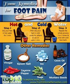 Prev post1 of 3Next You need to a flashplayer enabled browser to view this YouTube video Foot pain is one of the most common ailments, affecting people of all age groups at some point in their lives. Foot pain can occur anywhere in the foot including the toes, heel, sole, ankle or arch. Pain can