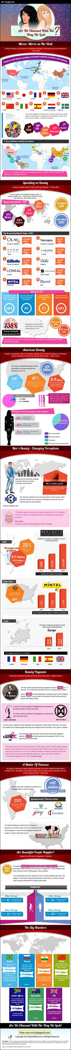 Find In-depth Review And Infographic About Beauty & Cosmetics. Learn more about worldwide spending on beauty products, statistics on cosmetic procedures, top brands, numbers from the US, stats about male grooming products, beauty pageants, fairness creams