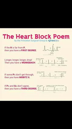 Heart Block Poem