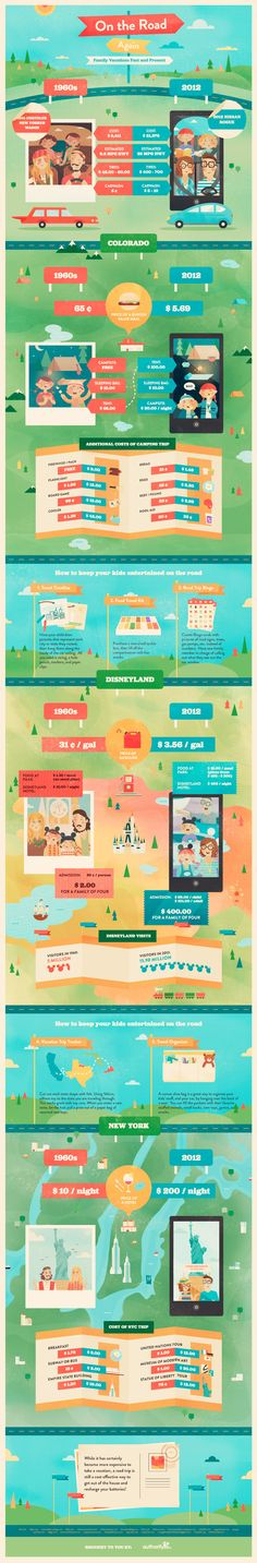 Unique Infographic Design, On The Road #Infographic #Design (http://www.pinterest.com/aldenchong/)