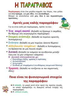 Σχετική εικόνα Greek Language, Second Language, Dyslexia, Home Schooling, Primary School, Special Education, Funny Memes, Classroom, Teaching