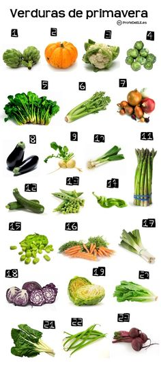 Vocabulario de las verduras de primavera (Nivel B1) ~ Actividad online para practicar el léxico de las verduras de primavera | @ProfeDeELE.es