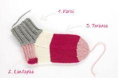 Katso opasvideo tai tulosta kuvitetut villasukan neulomisohjeet. Näillä neuvoilla selviät yli kantapään aina kärkeen saakka. Crochet Bikini, Knit Crochet, Diy And Crafts, Arts And Crafts, Knitting Socks, Refashion, Mittens, Knitting Patterns, Winter Hats