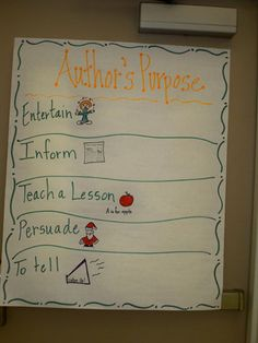 Great Author's Purpose anchor chart for Reader's Workshop--aligns with the Common Core Kindergarten Anchor Charts, Math Anchor Charts, Reading Anchor Charts, Kindergarten Literacy, Teaching Language Arts, Teaching Writing, Teaching Ideas, Teaching Materials, Readers Workshop
