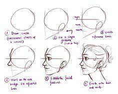 ako kresliť profil hlavy Drawing Skills, Drawing Tips, Face Study, Anatomy Reference, Drawing Reference, Anatomy Poses, Learning Process, Drawing Sketches, Sketching