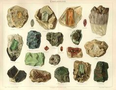 Geology Chart