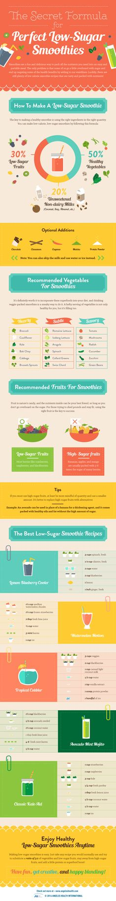 634 Best Healthy Smoothies Images In 2019 Healthy