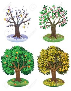 roční období Seasons Of The Year Tree Four seasons o Summer Camp Activities, Seasons Activities, Learning Cards, Kids Learning, Seasons Of The Year, Four Seasons, Letter Tracing Worksheets, Preschool Weather, Weather Seasons