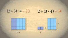 7 - Associative and Distributive Properties of Multiplication, via YouTube.