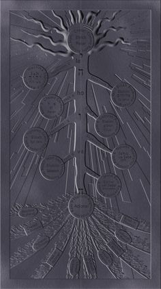This is the Portal of Truth of Edward Elric, from FMA brotherhood. I discovered that on the portal is one of representations of the Tree of Life, a diag. Edward's Gate of Truth Fullmetal Alchemist Brotherhood, Full Metal Alchemist, Edward Elric, Truth Tattoo, Dungeons And Dragons, Homunculus, Alchemy Symbols, Alphonse Elric, Human Soul